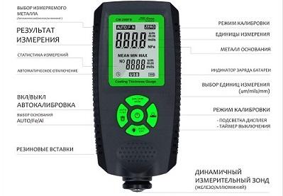 Толщиномер CM-206 и его основные характеристики