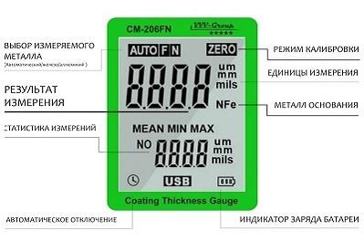 Толщиномер CM-206 особенности интерфейса и прошивки